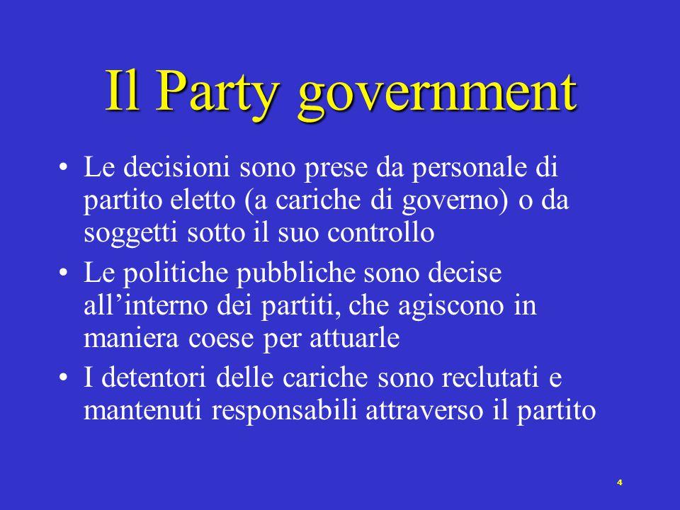3 La formazione dei governi: variabile congiunturale (coalizioni) Partito A Partito B Partito C Partito D Partito E 8 seggi 21 seggi 26 seggi 12 seggi 33 seggi Min.
