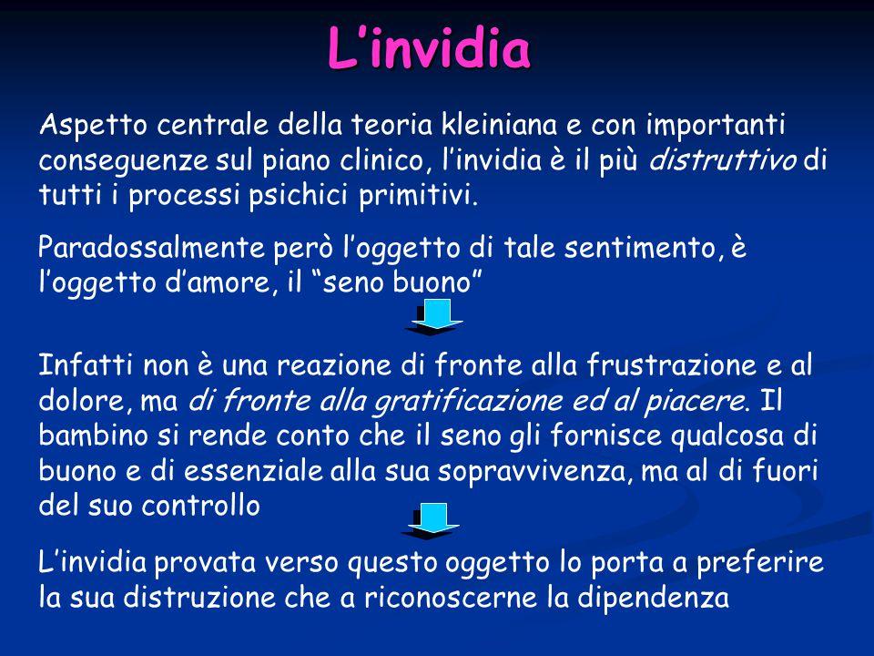 L'invidia Aspetto centrale della teoria kleiniana e con importanti conseguenze sul piano clinico, l'invidia è il più distruttivo di tutti i processi p