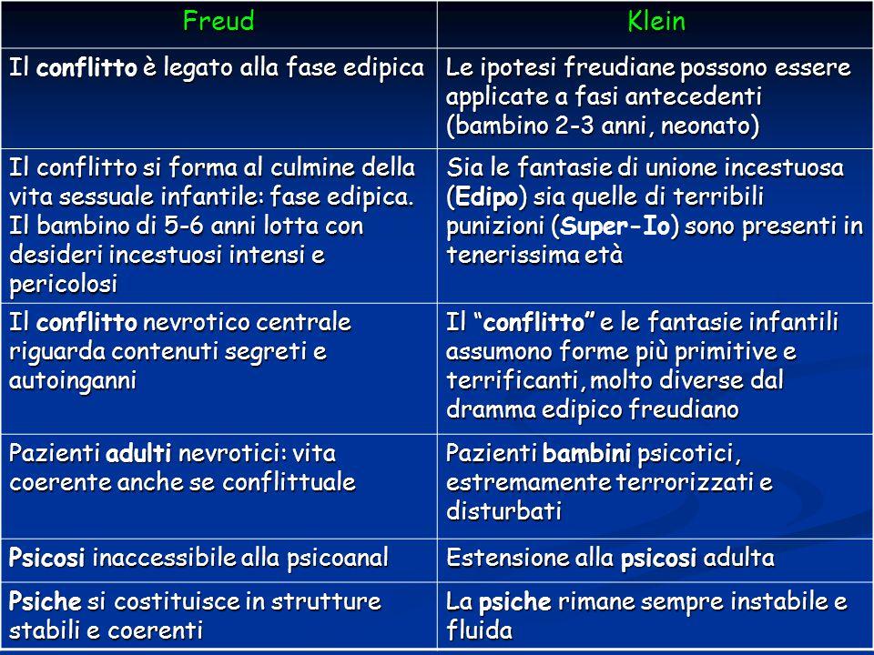 FreudKlein Il conflitto è legato alla fase edipica Le ipotesi freudiane possono essere applicate a fasi antecedenti (bambino 2-3 anni, neonato) Il con