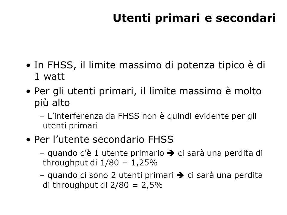Utenti primari e secondari In FHSS, il limite massimo di potenza tipico è di 1 watt Per gli utenti primari, il limite massimo è molto più alto – L'interferenza da FHSS non è quindi evidente per gli utenti primari Per l'utente secondario FHSS – quando c'è 1 utente primario  ci sarà una perdita di throughput di 1/80 = 1,25% – quando ci sono 2 utenti primari  ci sarà una perdita di throughput di 2/80 = 2,5%