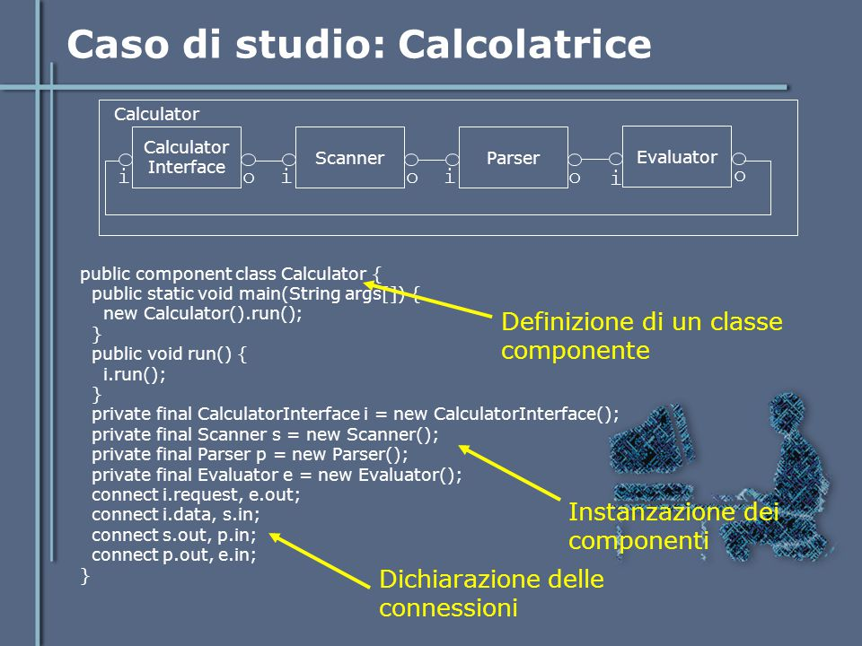 Caso di studio: Calcolatrice public component class Calculator { public static void main(String args[]) { new Calculator().run(); } public void run() { i.run(); } private final CalculatorInterface i = new CalculatorInterface(); private final Scanner s = new Scanner(); private final Parser p = new Parser(); private final Evaluator e = new Evaluator(); connect i.request, e.out; connect i.data, s.in; connect s.out, p.in; connect p.out, e.in; } Calculator Interface ScannerParser Evaluator o o o o i i i i Dichiarazione delle connessioni Instanzazione dei componenti Calculator Definizione di un classe componente