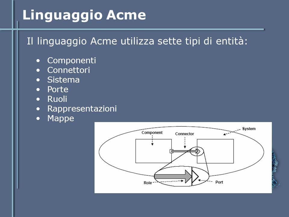 Linguaggio Acme Componenti Connettori Sistema Porte Ruoli Rappresentazioni Mappe Il linguaggio Acme utilizza sette tipi di entità: