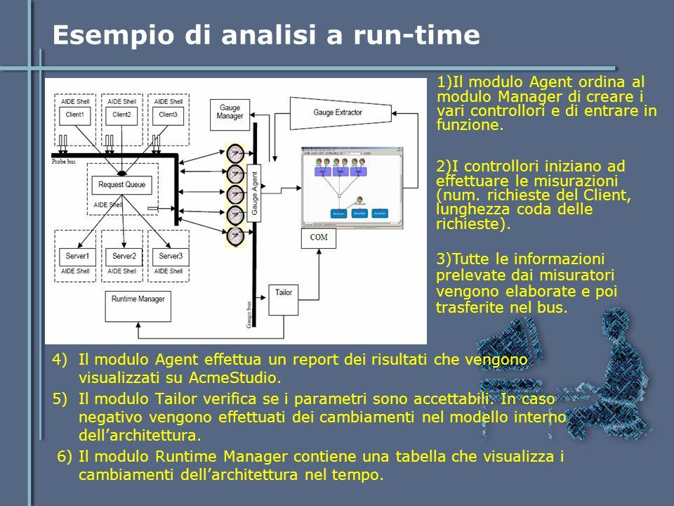Esempio di analisi a run-time 4) Il modulo Agent effettua un report dei risultati che vengono visualizzati su AcmeStudio. 5) Il modulo Tailor verifica