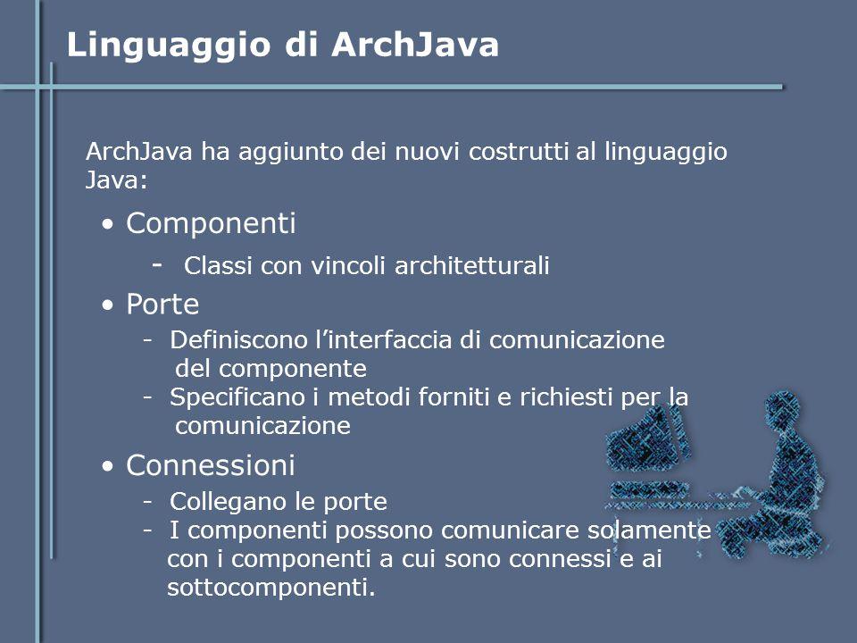 Linguaggio di ArchJava ArchJava ha aggiunto dei nuovi costrutti al linguaggio Java: Componenti - Classi con vincoli architetturali Porte - Definiscono