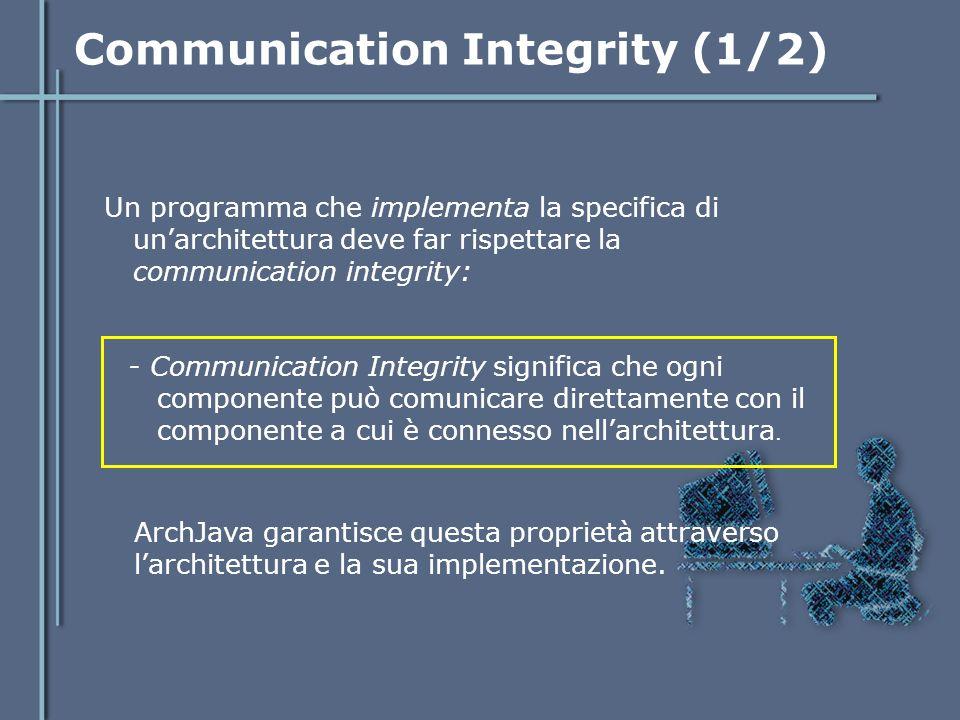 Communication Integrity (2/2) –ArchJava permette Chiamate tra componenti connessi Chiamate tra un componente è un suo sottocomponente Chiamate ad oggetti condivisi –ArchJava vieta Chiamate esterne di un sottocomponente Chiamate tra sottocomponenti non connessi