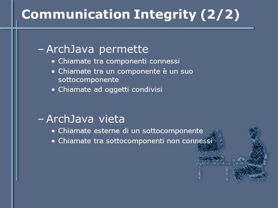 Communication Integrity (2/2) –ArchJava permette Chiamate tra componenti connessi Chiamate tra un componente è un suo sottocomponente Chiamate ad ogge