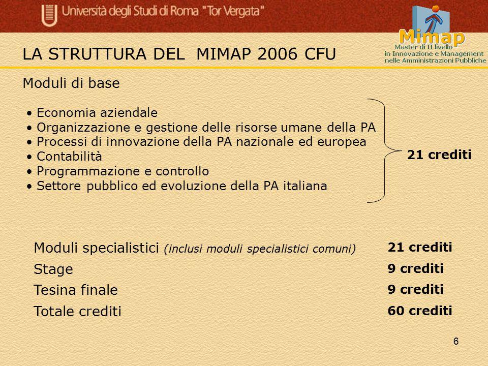 6 LA STRUTTURA DEL MIMAP 2006 CFU Moduli di base Economia aziendale Organizzazione e gestione delle risorse umane della PA Processi di innovazione del