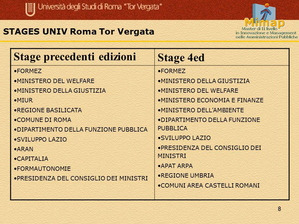 8 Stage precedenti edizioni Stage 4ed FORMEZ MINISTERO DEL WELFARE MINISTERO DELLA GIUSTIZIA MIUR REGIONE BASILICATA COMUNE DI ROMA DIPARTIMENTO DELLA