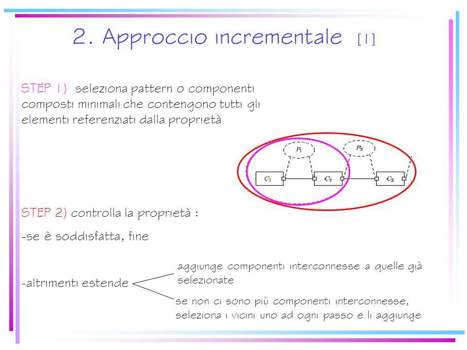 2. Approccio incrementale [1] STEP 1) seleziona pattern o componenti composti minimali che contengono tutti gli elementi referenziati dalla proprietà