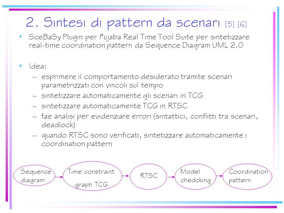 2. Sintesi di pattern da scenari [5] [6] SceBaSy Plugin per Fujaba Real Time Tool Suite per sintetizzare real-time coordination pattern da Sequence Di