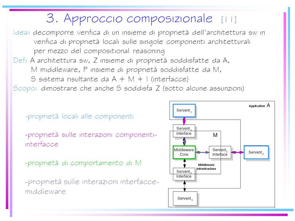 3. Approccio composizionale [11] Idea: decomporre verifica di un insieme di proprietà dell'architettura sw in verifica di proprietà locali sulle singo