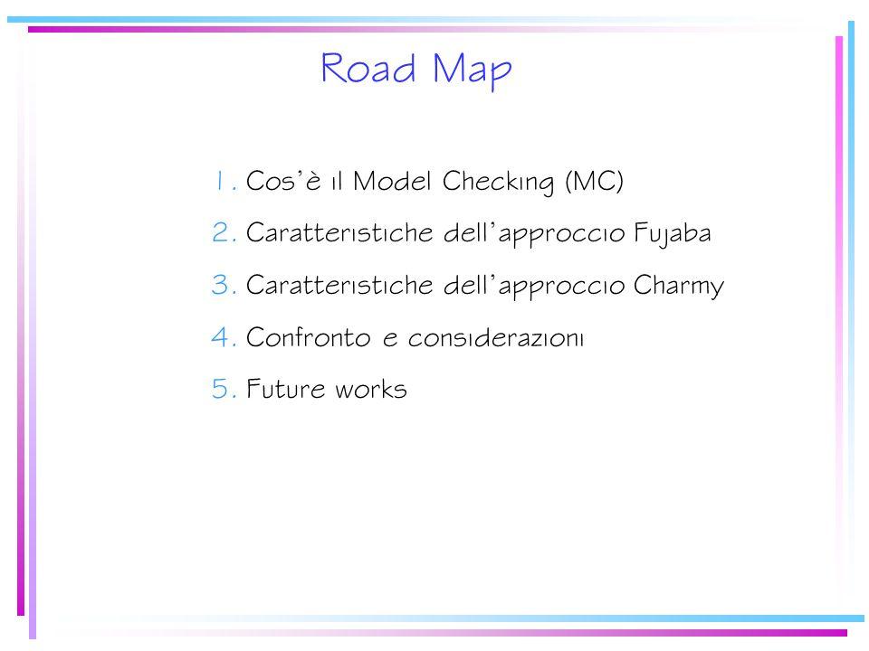 Road Map 1. Cos'è il Model Checking (MC) 2. Caratteristiche dell'approccio Fujaba 3.