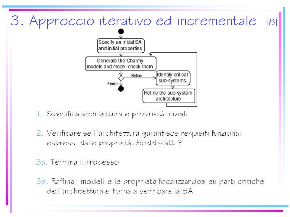 3. Approccio iterativo ed incrementale [8] 1. Specifica architettura e proprietà iniziali 2.