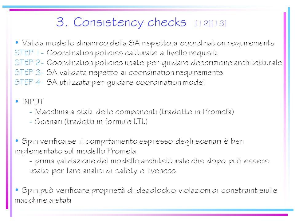 3. Consistency checks [12][13] Valida modello dinamico della SA rispetto a coordination requirements STEP 1- Coordination policies catturate a livello