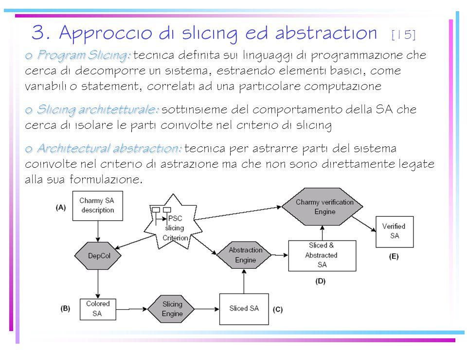 3. Approccio di slicing ed abstraction [15] o Program Slicing: o Program Slicing: tecnica definita sui linguaggi di programmazione che cerca di decomp