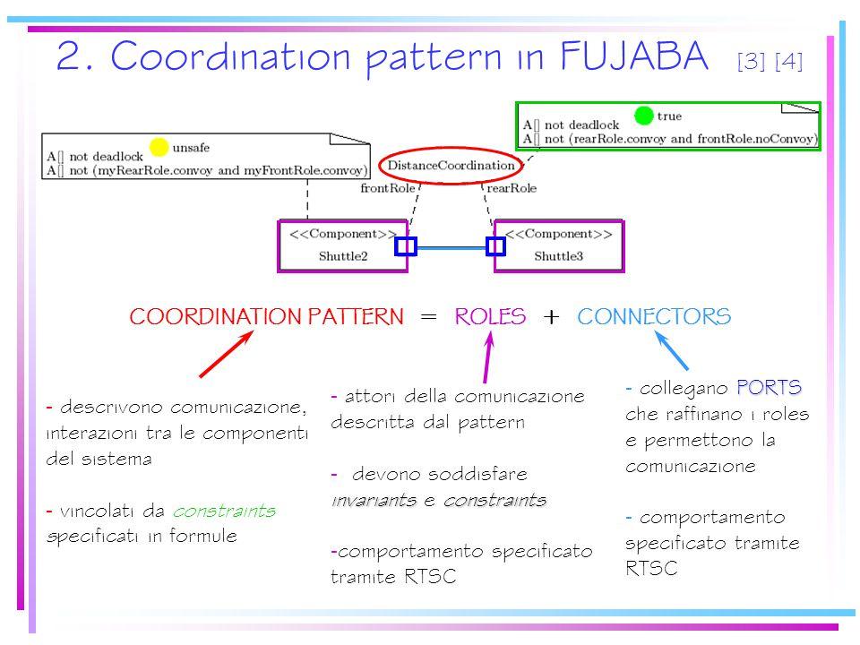 2. Coordination pattern in FUJABA [3] [4] COORDINATION PATTERN = ROLES + CONNECTORS - descrivono comunicazione, interazioni tra le componenti del sist