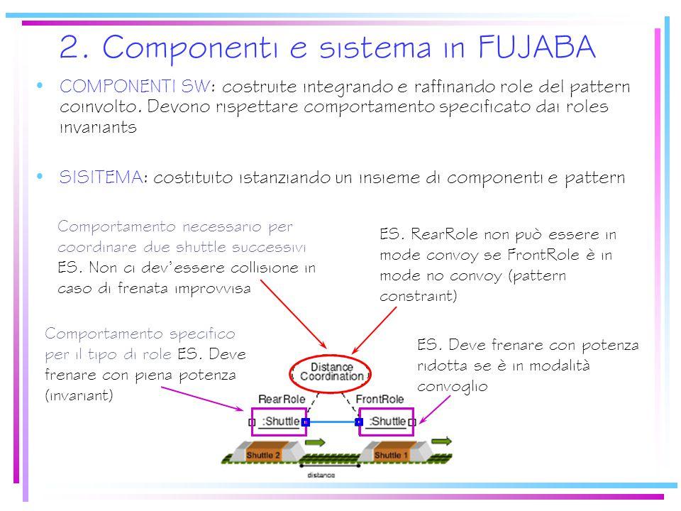 2. Componenti e sistema in FUJABA COMPONENTI SW: costruite integrando e raffinando role del pattern coinvolto. Devono rispettare comportamento specifi