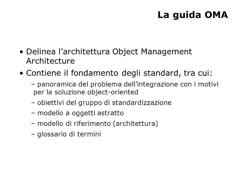 La guida OMA Delinea l'architettura Object Management Architecture Contiene il fondamento degli standard, tra cui: – panoramica del problema dell'integrazione con i motivi per la soluzione object-oriented – obiettivi del gruppo di standardizzazione – modello a oggetti astratto – modello di riferimento (architettura) – glossario di termini