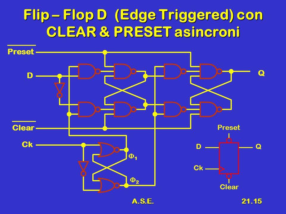 A.S.E.21.15 Flip – Flop D (Edge Triggered) con CLEAR & PRESET asincroni Q D Ck Clear 11 22 Preset D Ck Q Preset Clear