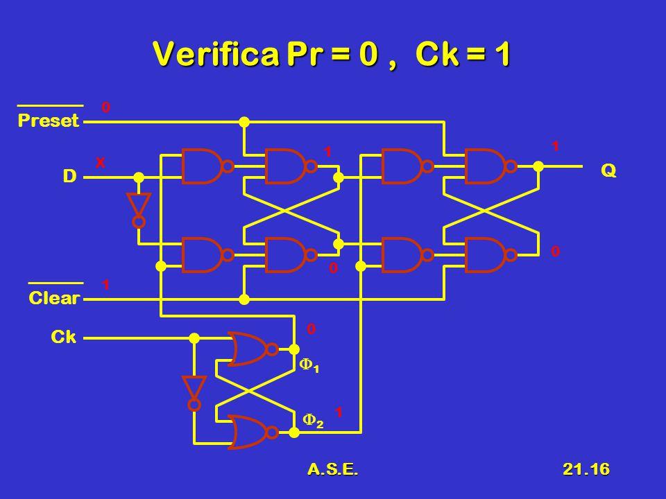 A.S.E.21.16 Verifica Pr = 0, Ck = 1 Q D Ck Clear 11 22 Preset 0 1 0 0 1 1 1 0 X