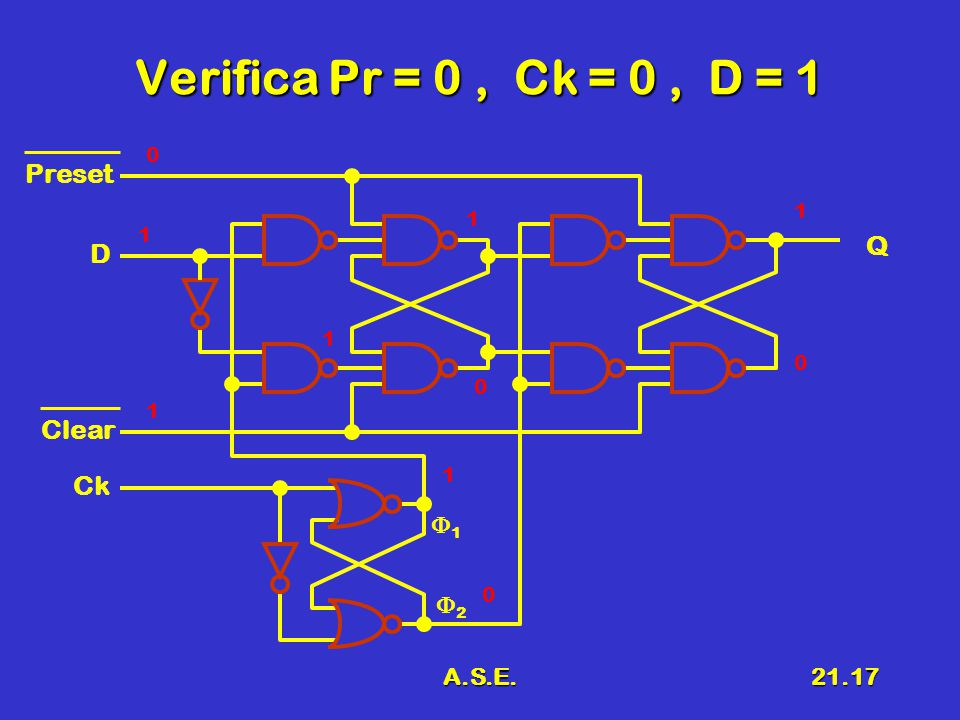 A.S.E.21.17 Verifica Pr = 0, Ck = 0, D = 1 Q D Ck Clear 11 22 Preset 0 1 0 1 1 1 0 0 1 1