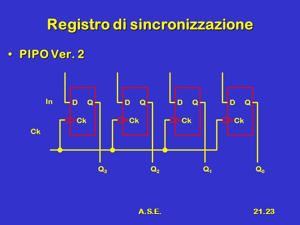 A.S.E.21.23 Registro di sincronizzazione PIPO Ver. 2PIPO Ver. 2 In Ck D Q Ck D Q Ck D Q Ck D Q Ck Q3Q3 Q2Q2 Q1Q1 Q0Q0