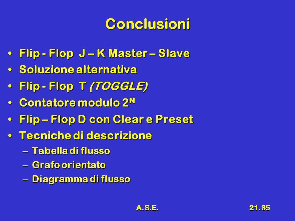 A.S.E.21.35 Conclusioni Flip - Flop J – K Master – SlaveFlip - Flop J – K Master – Slave Soluzione alternativaSoluzione alternativa Flip - Flop T (TOGGLE)Flip - Flop T (TOGGLE) Contatore modulo 2 NContatore modulo 2 N Flip – Flop D con Clear e PresetFlip – Flop D con Clear e Preset Tecniche di descrizioneTecniche di descrizione –Tabella di flusso –Grafo orientato –Diagramma di flusso