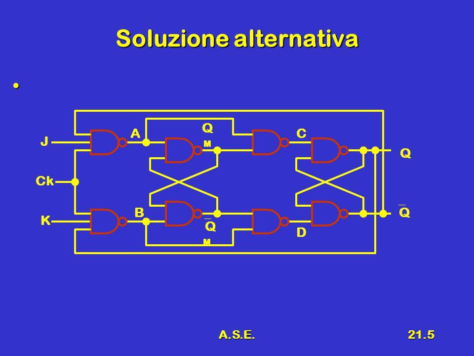 A.S.E.21.5 Soluzione alternativa K J QQ Ck Q QMQM QMQM A B C D