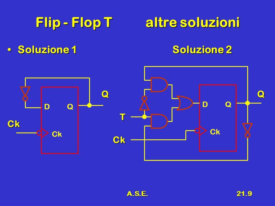 A.S.E.21.20 Registro a scorrimento 2 Serial In Parallel Out (SIPO)Serial In Parallel Out (SIPO) In Ck Out D Q Ck D Q Ck D Q Ck D Q Ck Q0Q0 In Out 0 1 2 3 4 t Q3Q3 Q2Q2 Q1Q1 Q0Q0 Q3Q3 Q2Q2 Q1Q1 1101 1 1 0 1
