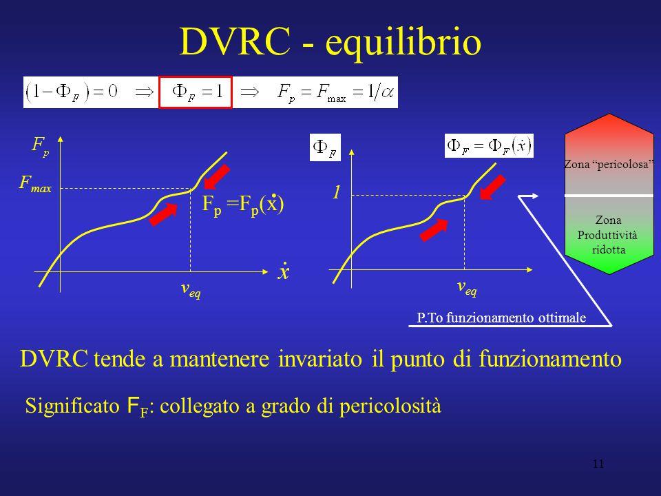 11 DVRC - equilibrio DVRC tende a mantenere invariato il punto di funzionamento v eq 1 Zona pericolosa Zona Produttività ridotta Significato F F : collegato a grado di pericolosità P.To funzionamento ottimale F p =F p (x).