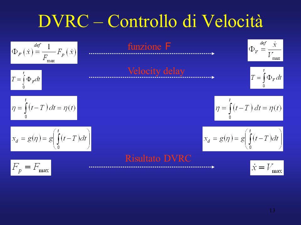 13 DVRC – Controllo di Velocità funzione F Velocity delay Risultato DVRC