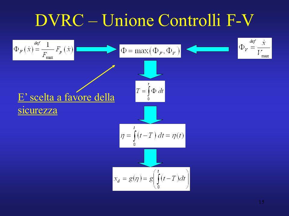 15 DVRC – Unione Controlli F-V E' scelta a favore della sicurezza