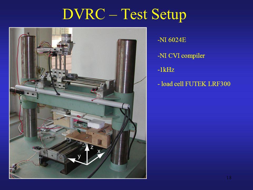 18 DVRC – Test Setup -NI 6024E -NI CVI compiler -1kHz - load cell FUTEK LRF300