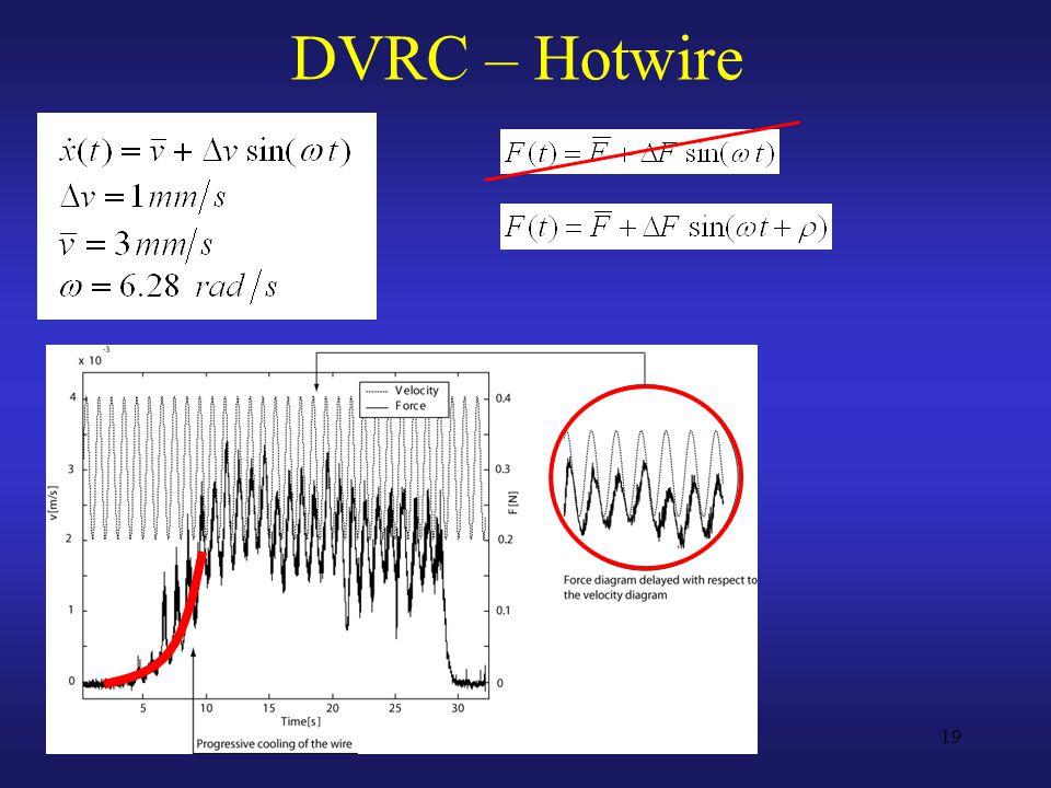 19 DVRC – Hotwire