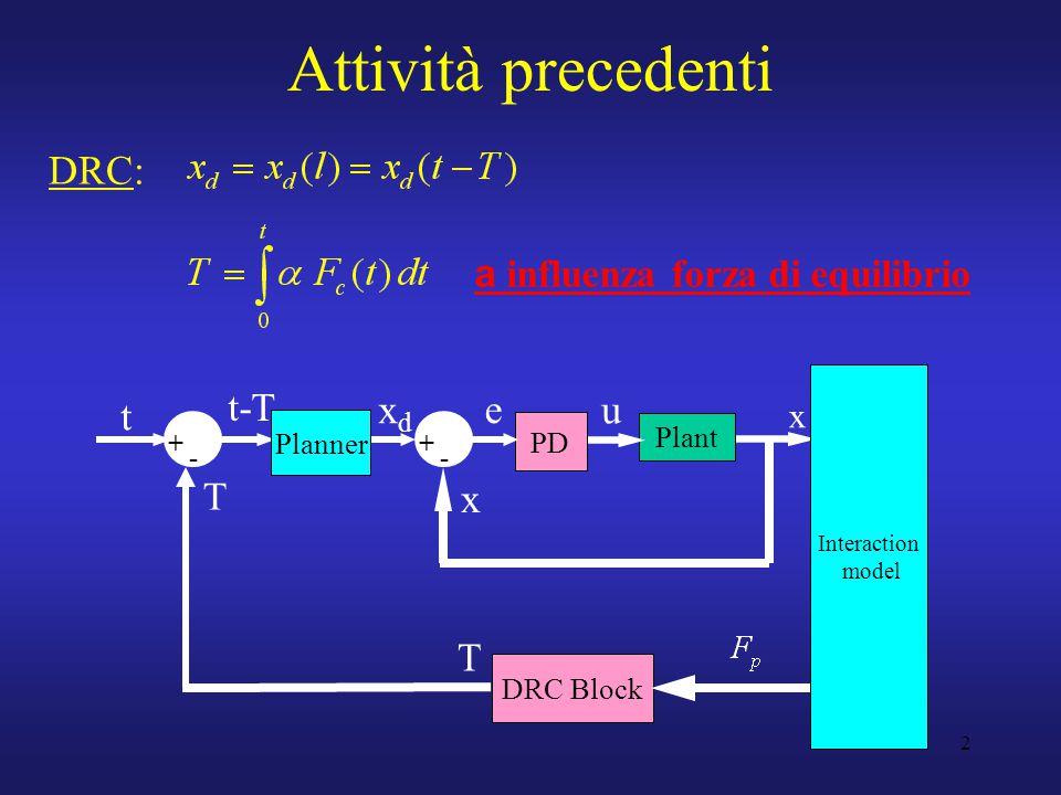 2 Attività precedenti a influenza forza di equilibrio Plant DRC Block u PD x Planner Interaction model xdxd x t e + - + - T T t-T DRC: