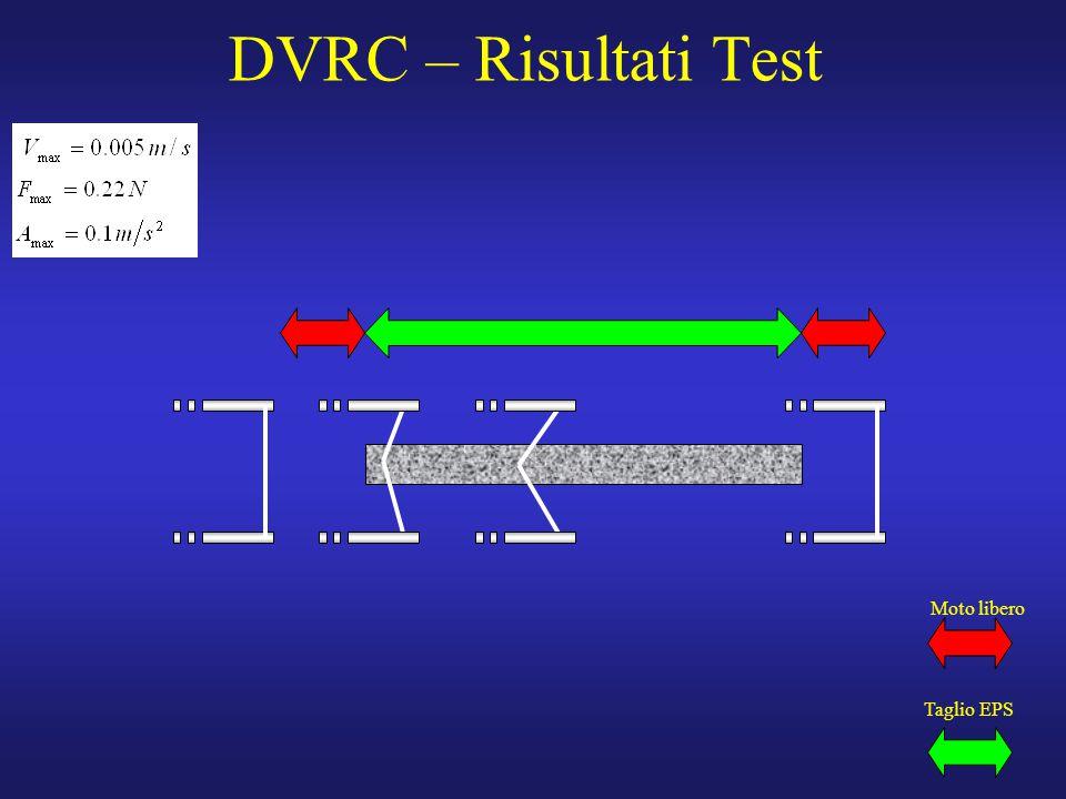 20 DVRC – Risultati Test Taglio EPS Moto libero