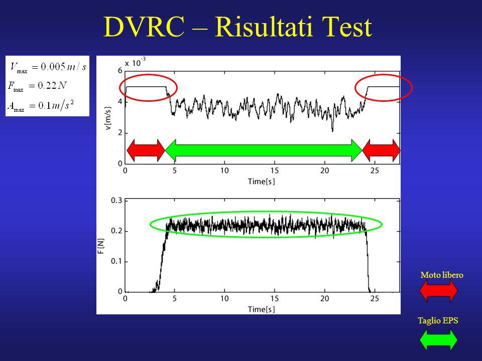 21 DVRC – Risultati Test Taglio EPS Moto libero