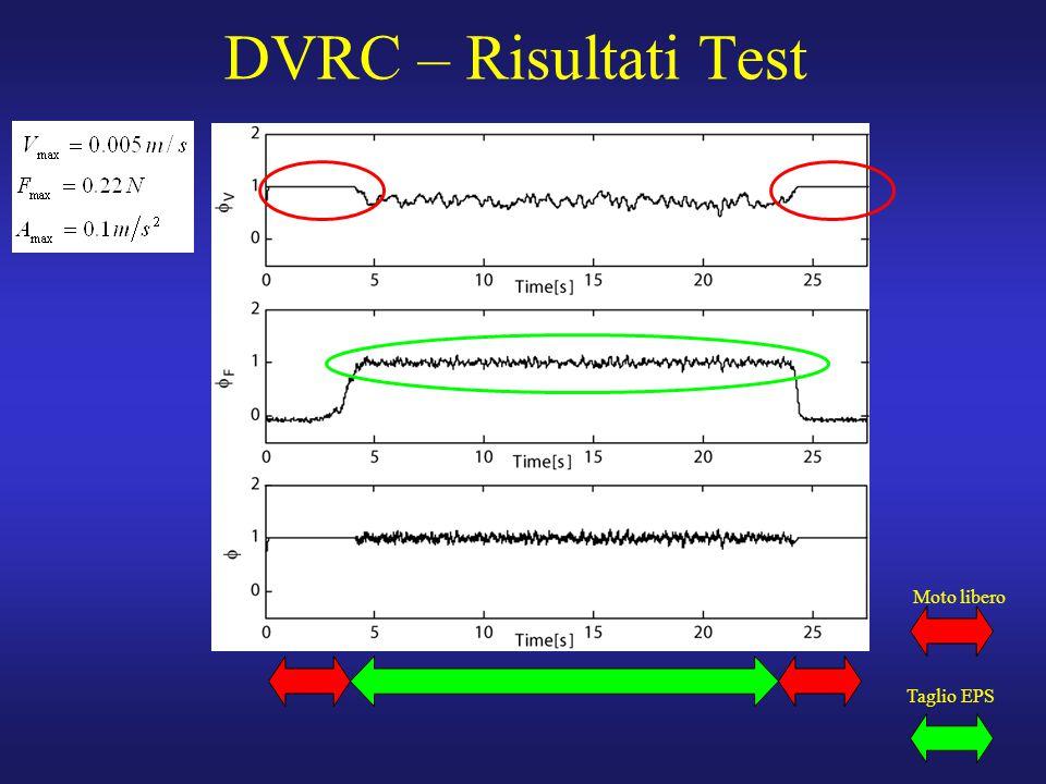 22 DVRC – Risultati Test Taglio EPS Moto libero