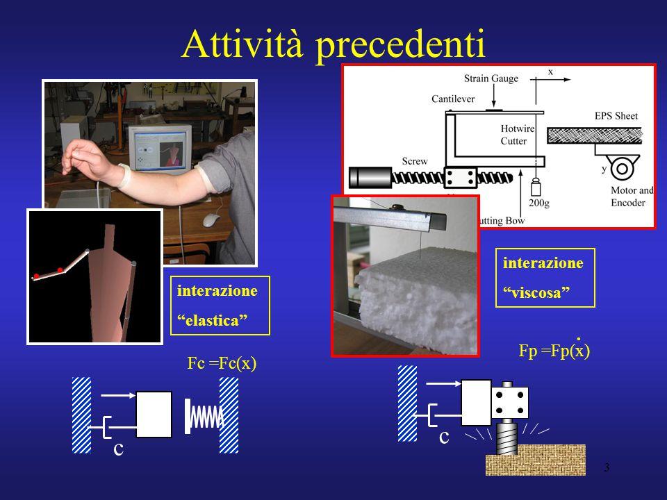 3 Attività precedenti cc Fc =Fc(x) interazione elastica Fp =Fp(x). interazione viscosa