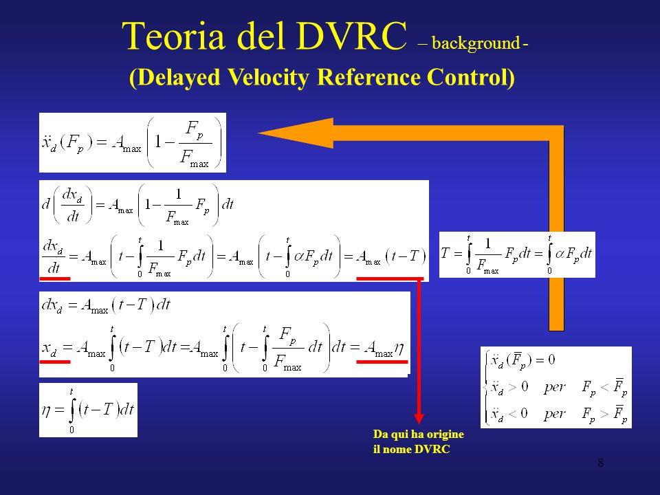 8 Teoria del DVRC – background - (Delayed Velocity Reference Control) Da qui ha origine il nome DVRC