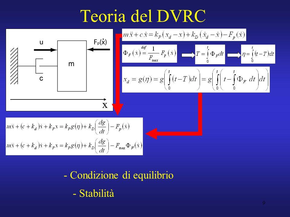 9 Teoria del DVRC x - Stabilità - Condizione di equilibrio