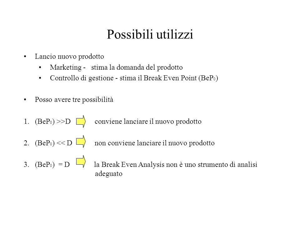 Possibili utilizzi Lancio nuovo prodotto Marketing - stima la domanda del prodotto Controllo di gestione - stima il Break Even Point (BeP 0 ) Posso av