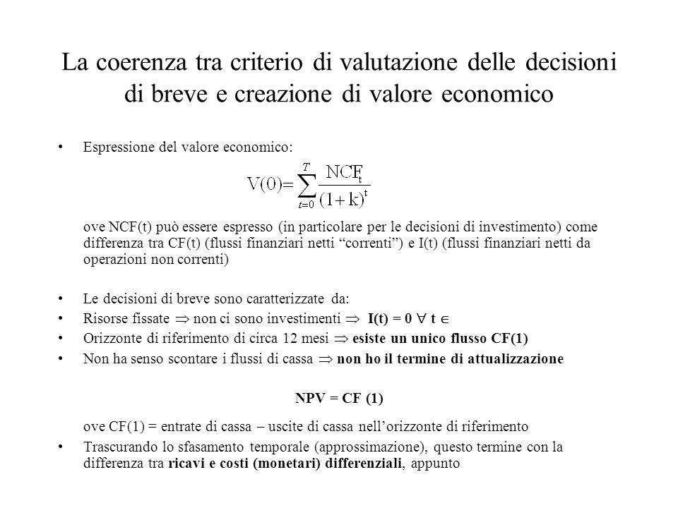La coerenza tra criterio di valutazione delle decisioni di breve e creazione di valore economico Espressione del valore economico: ove NCF(t) può esse