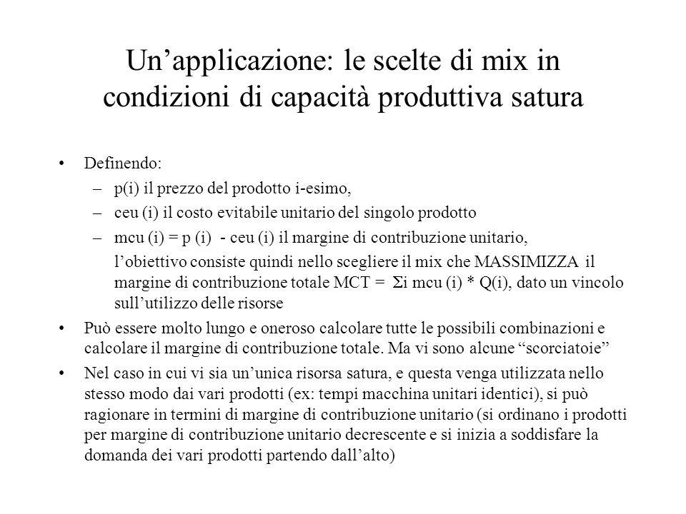 Definendo: –p(i) il prezzo del prodotto i-esimo, –ceu (i) il costo evitabile unitario del singolo prodotto –mcu (i) = p (i) - ceu (i) il margine di co