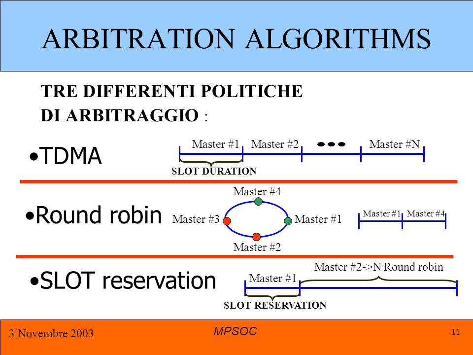 MPSOC 3 Novembre 2003 11 ARBITRATION ALGORITHMS TRE DIFFERENTI POLITICHE DI ARBITRAGGIO : TDMA Round robin SLOT reservation Master #1Master #2Master #N SLOT DURATION Master #1 SLOT RESERVATION Master #2->N Round robin Master #1 Master #2 Master #4 Master #3 Master #1Master #4