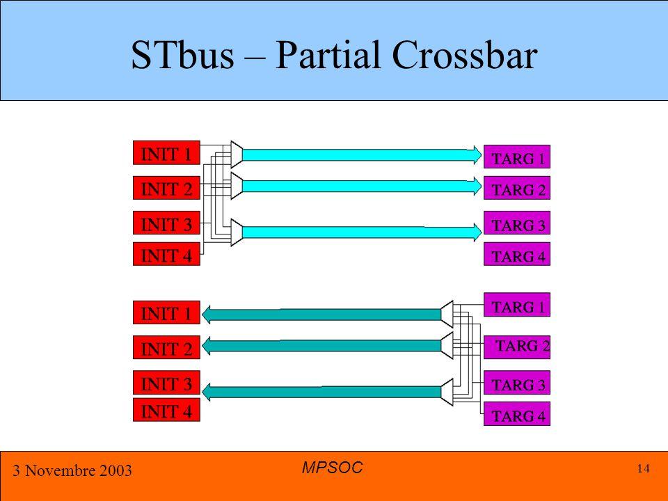 MPSOC 3 Novembre 2003 14 STbus – Partial Crossbar