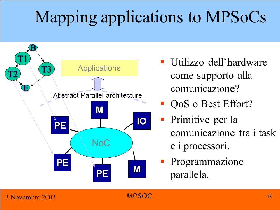 MPSOC 3 Novembre 2003 19 Mapping applications to MPSoCs Applications Abstract Parallel architecture T1 T2 T3 B E PE PE NoC PE M M IO  Utilizzo dell'hardware come supporto alla comunicazione.
