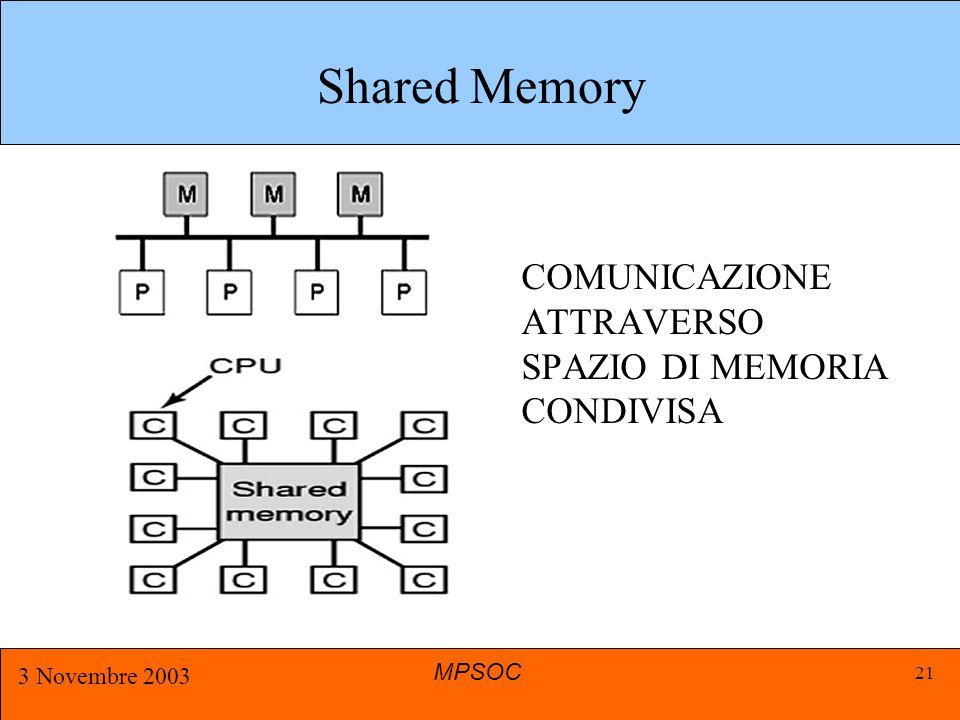 MPSOC 3 Novembre 2003 21 Shared Memory COMUNICAZIONE ATTRAVERSO SPAZIO DI MEMORIA CONDIVISA