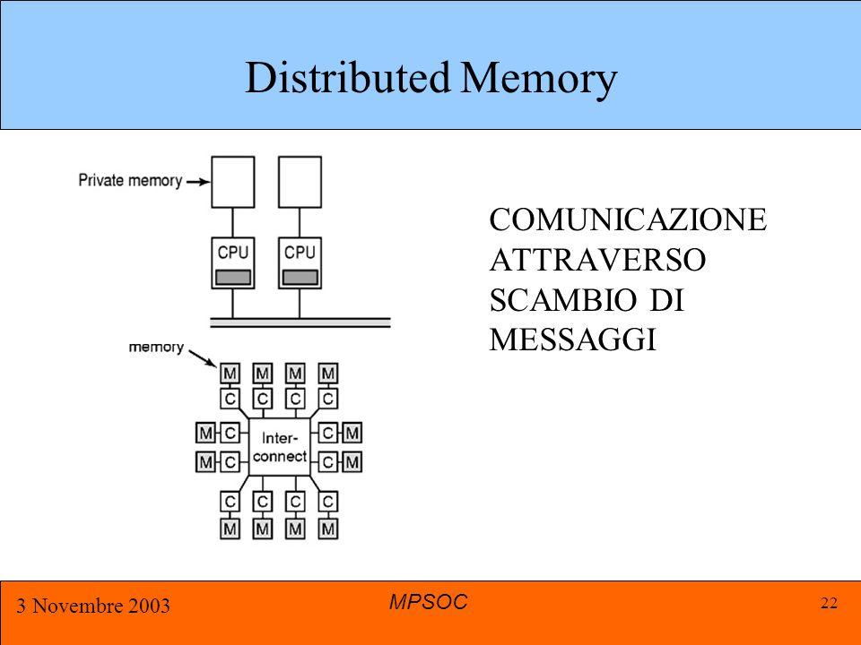 MPSOC 3 Novembre 2003 22 Distributed Memory COMUNICAZIONE ATTRAVERSO SCAMBIO DI MESSAGGI