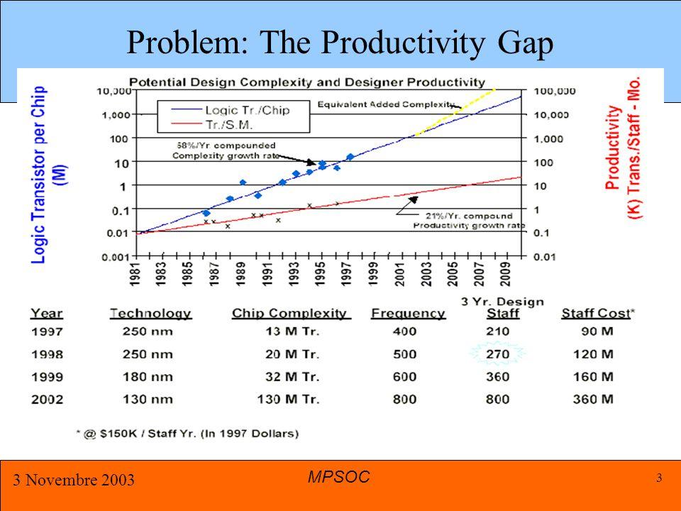 MPSOC 3 Novembre 2003 4 MPSOC IDEA…  Lo sviluppo tecnologico permette sempre maggiori capacità d'integrazione.
